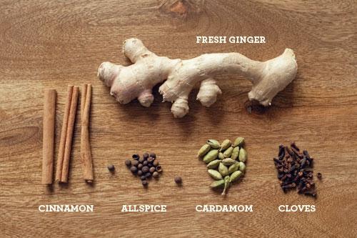 ingredienti chai